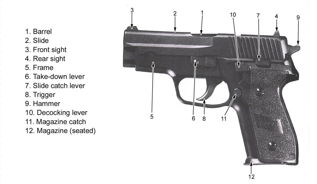FM 3-23.35,C2 CHAPTER 1 * COMPONENTS AND FUNCTIONING This chapter describes the M9 and M11 semiautomatic pistols, their maintenance requirements, and their operation and functioning. Section I.