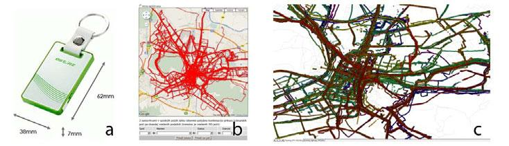 NetKDE for Cycling Facilities Optimal Location Applied to Ljubljana 143 Fig. 3. Tracking and visualization (a: QSTARZ device; b: Google Maps interactive visualization; c: GPS data in Manifold) 3.