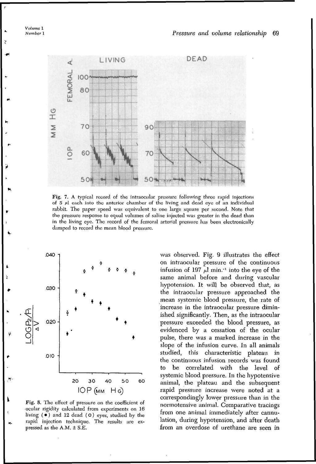 Pressure and volume relationship 69 LIVING DEAD o I 2 2 Fig. 7.