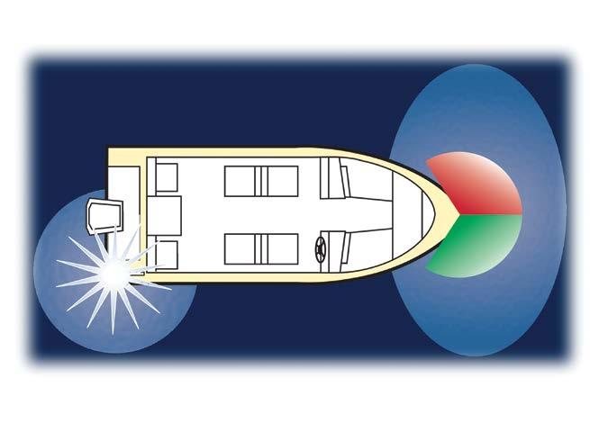 Motorboats less than 40 feet long 360 White OR Combination Combination 225 Red-Green 225