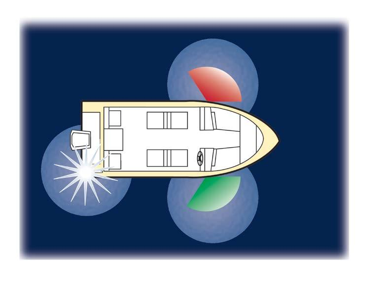 5 Green Nonmotorized Boat Navigation Light Requirements Must at least carry a white lantern or