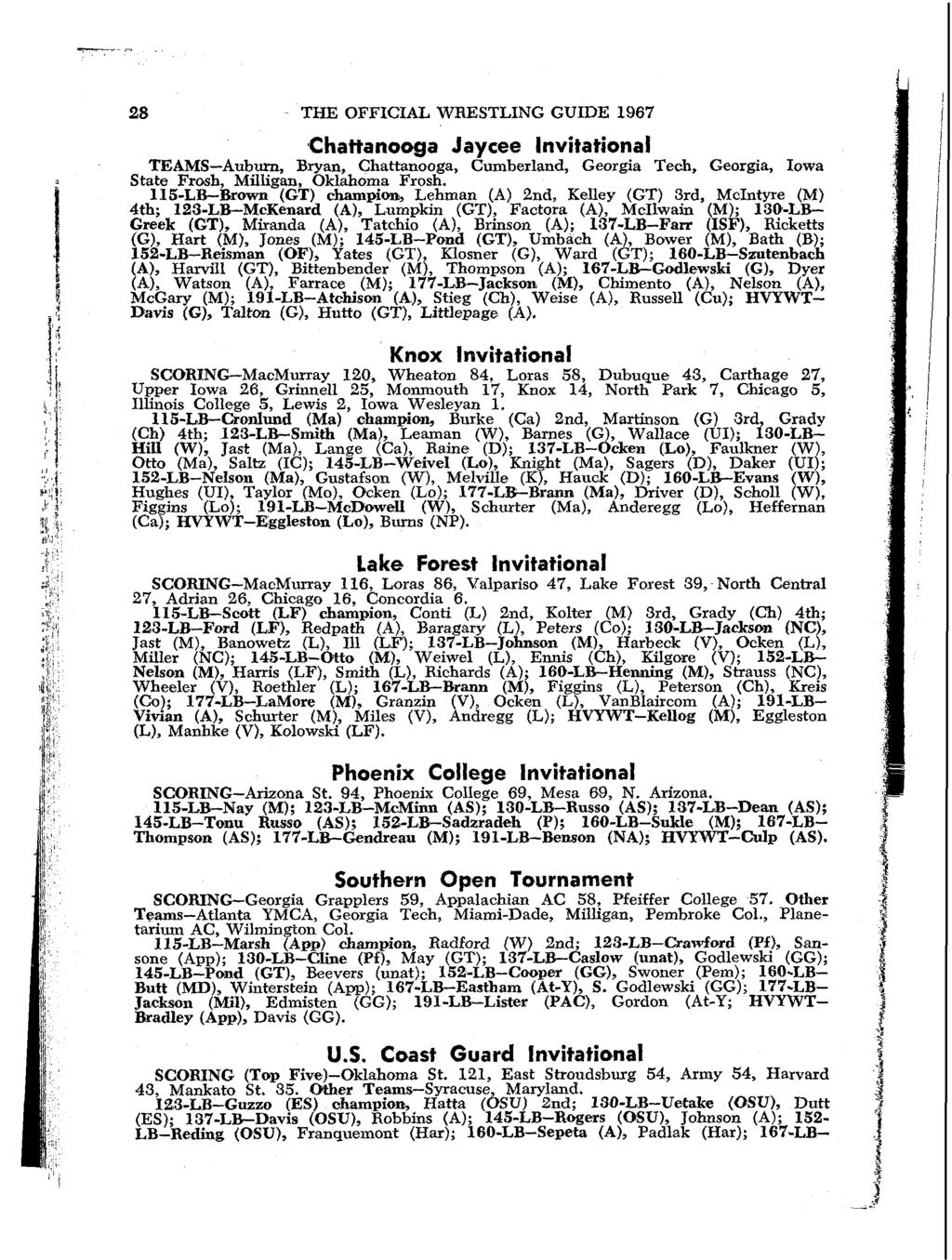 28 THE OFFICIAL WRESTLING GUIDE 1967,Chattanooga Jaycee Invitational TEAMS-Auburn Bryan ~hattanoo~a, cumberland, Georgia Tech, Georgia, Iowa State Frosh ~illigan 0klhoma Frosh, ll5-~~--brown (G$)