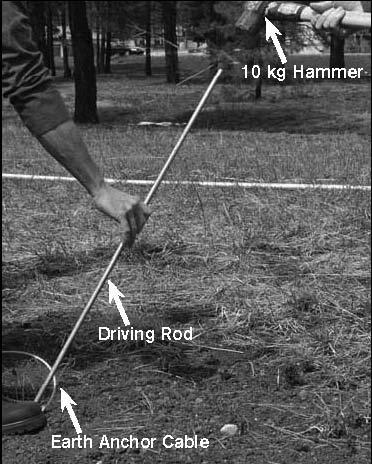 7. Drive the earth anchor into the ground using the earth anchor driving rod and a 10 kg hammer. Notice the angle at which the earth anchor is being driven.