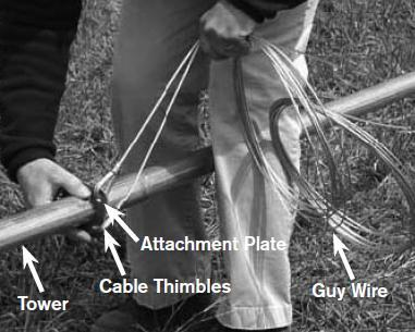 Attaching the Guy Wires 1. Orient guy wire attachment plates with their corners pointing towards the anchors. 2. Uncoil each guy wire bundle and extend them to their respective anchoring point.