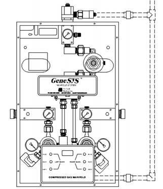 Genesys Analog Manifold Systems 1. Mark the mounting hole and install fasteners suitable for type of wall construction. 2. Fit the U bolt over the header piping and tighten the two mounting nuts.
