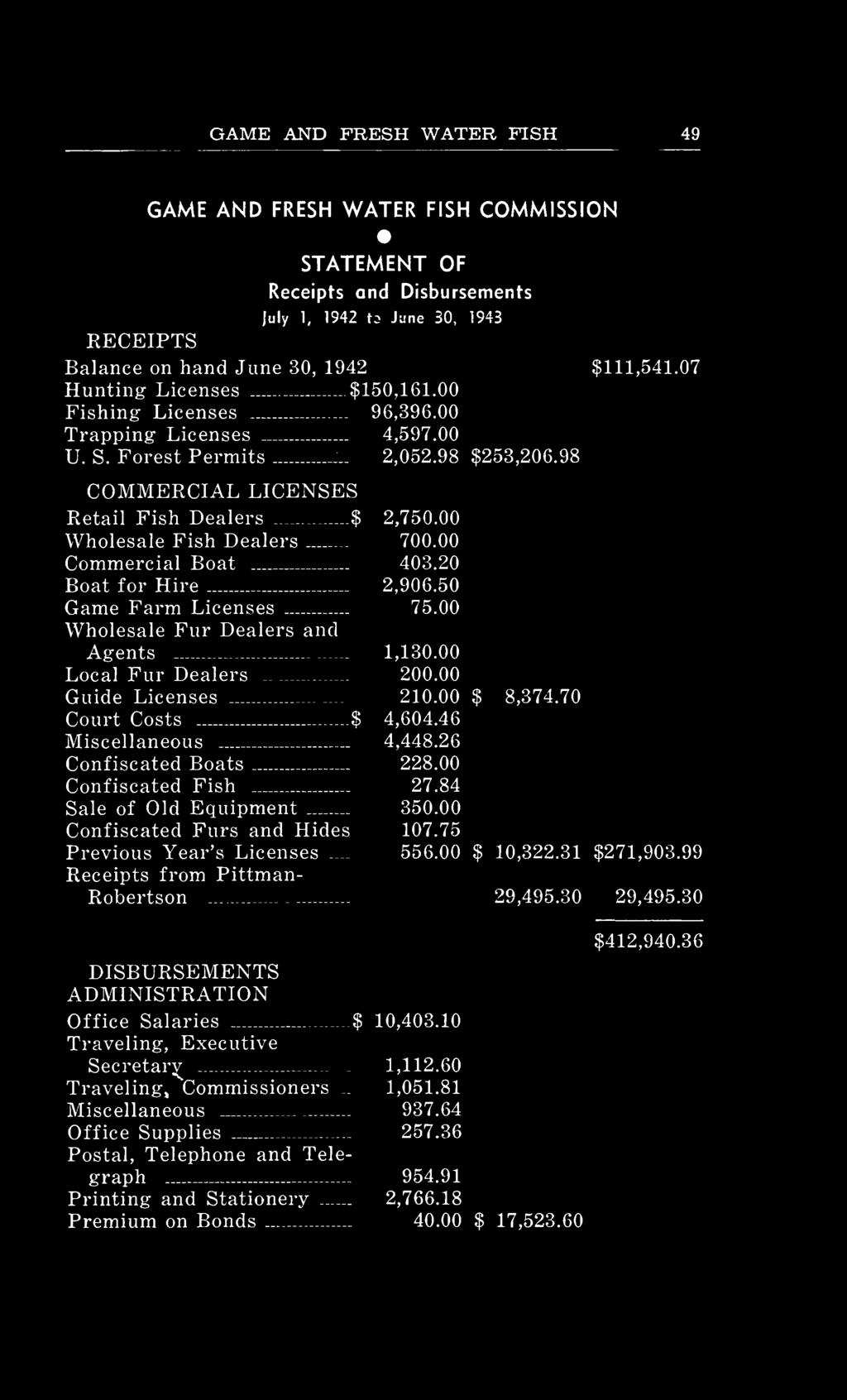 GAME AND FRESH WATER FISH 49 GAME AND FRESH WATER FISH COMMISSION STATEMENT OF Receipts and Disbursements July 1, 1942 t- June 30, 1943 RECEIPTS Balance on hand June 30, 1942 $111,541.