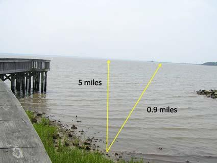Nearshore water depth: The vertical distance between the water surface and the submerged bottom usually referenced in feet