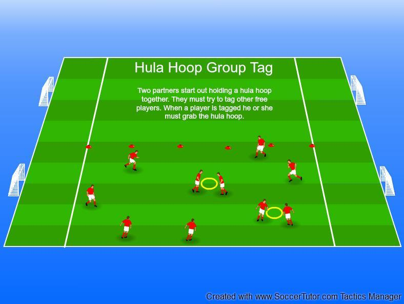 HULA HOOP MAGNET TAG Tag game in which 1-2 partners each begin holding a hula hoop. The hula hoop taggers must tag the other players to make them form part of the hula hoop team.