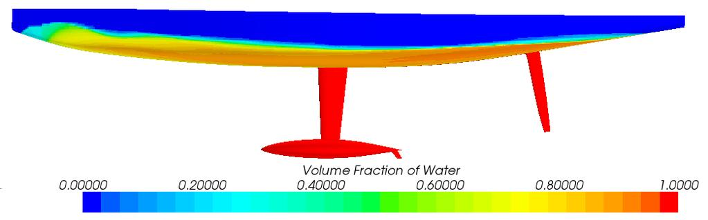 7.2. VALIDATION AND VERIFICATION OF FREE SURFACE FLOW AROUND AN ACCV5 YACHT AGAINST TOWING TANK DATA 119 (a) (b) (c) (d) Figure 7.