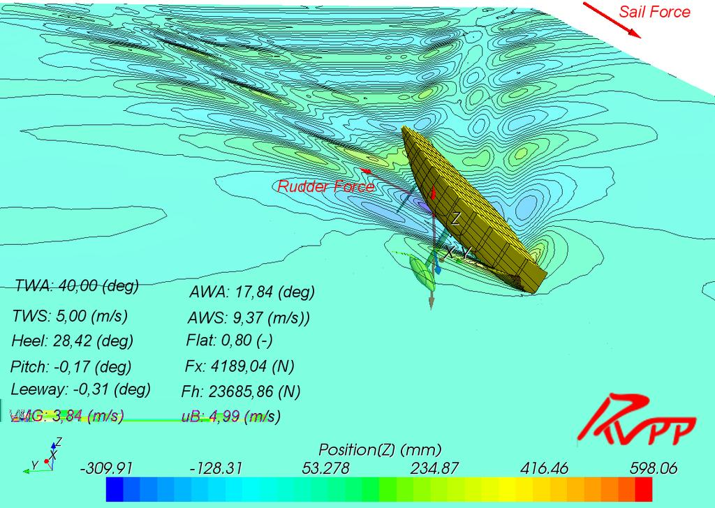 9.2. RESULTS OF THE RANSE-VPP 151 Figure 9.1: A typical results of RANSE-VPP: The boat is propelled and heeled by the sail forces, deforming the free surface around it.