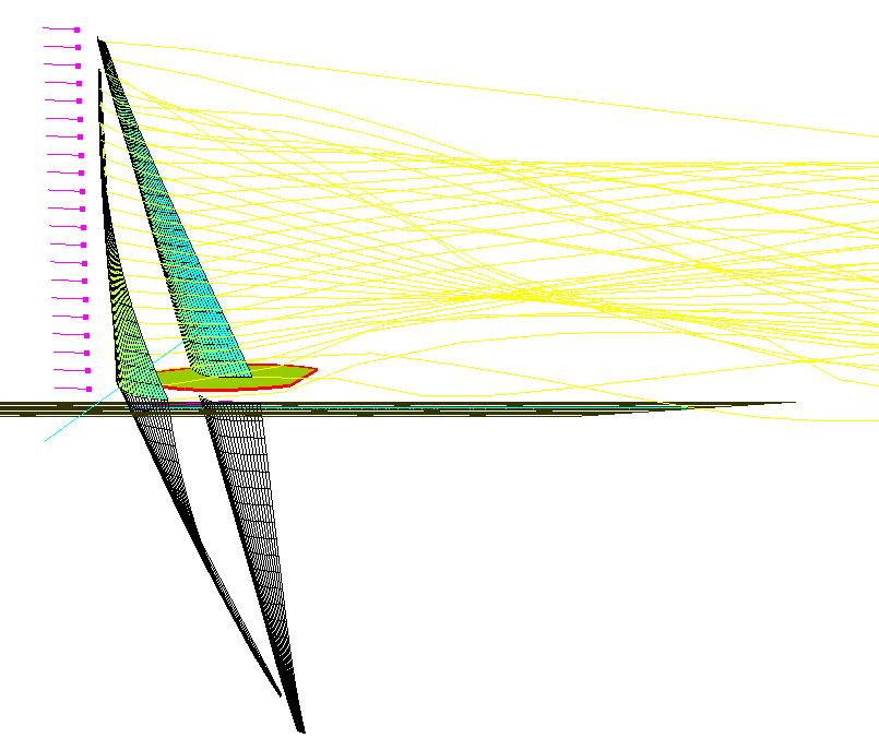 8 2. BACKGROUND OF VELOCITY PREDICTION FOR SAILING YACHTS 2 Figure 2.4: inviscid flow around sails using vortex-lattice methods shapes of downwind sail captured by means of photogrammetry.