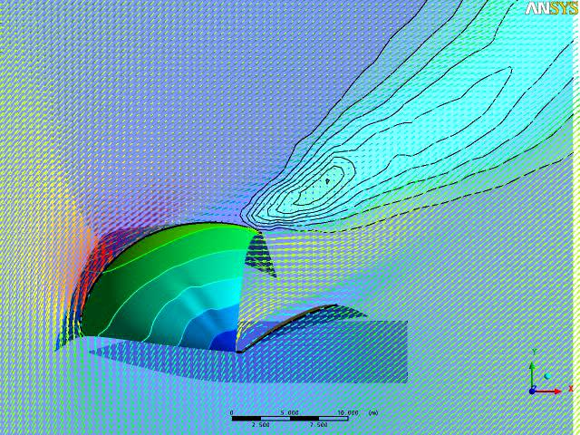 2.4. INVESTIGATION METHODS FOR HYDRODYNAMICS OF YACHT HULL AND APPENDAGES9 2 Figure 2.5: Viscous Flow around Gennaker (Source: Graf et al.