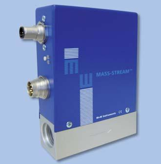 Model D-5121 MFC digital Mass Flow Controllers (MFC) - digital design - Principle of Operation Comparable to our analogue model series compact control units for our MASS- STREAM digital series are