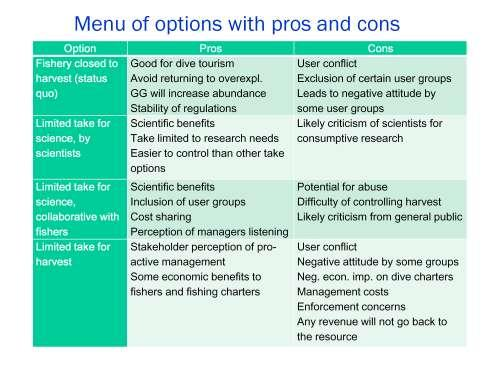 The workshop generated a menu of options along with pros and cons of each option. Many aspects highlighted the user conflicts already discussed.