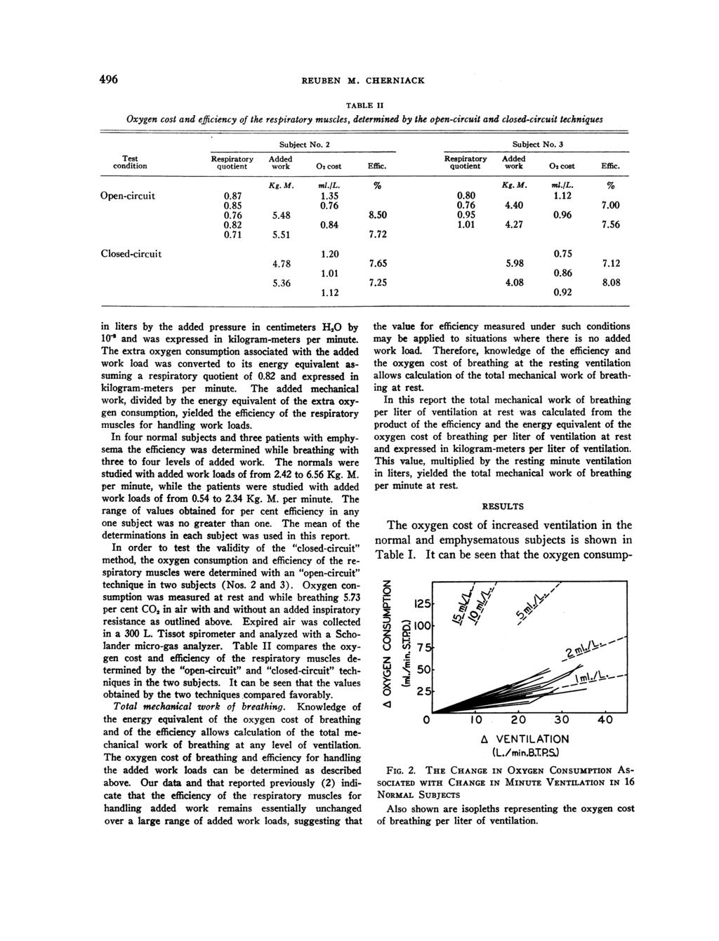 496 REUBEN M. CHERNIACK TABLE II Oxygen cost and efficiency of the respiratory muscles, determined by the open-circuit and closed-circuit techniques Subject No. 2 Subject No.