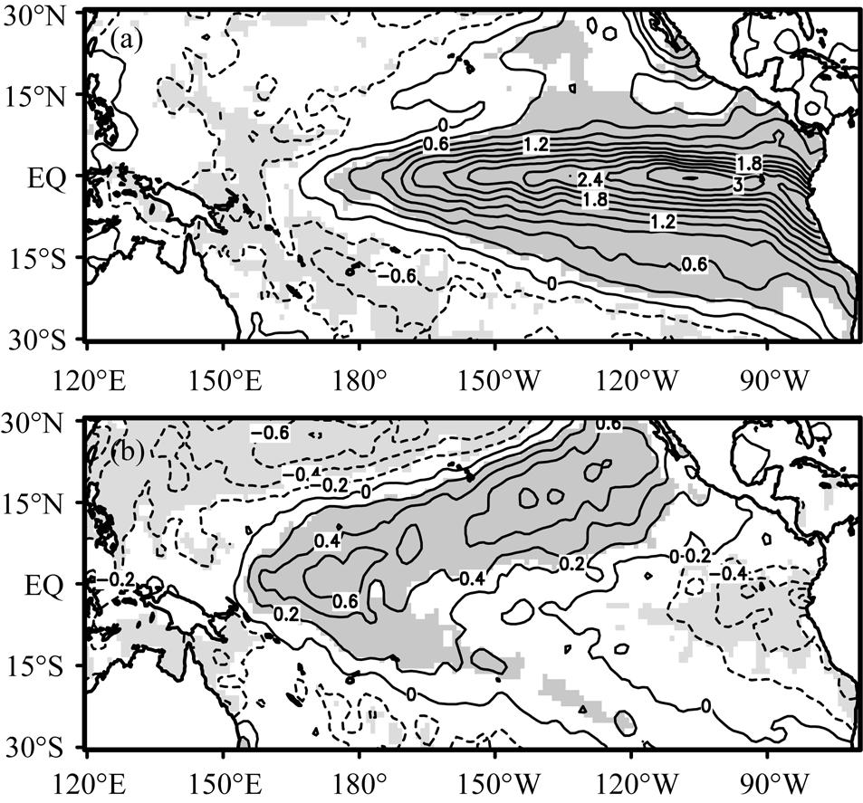 72 ATMOSPHERIC AND OCEANIC SCIENCE LETTERS VOL. 3 Figure 2 Composite SSTA (units: C) for (a) traditional El Niño and (b) El Niño Modoki. The contour interval is 0.3 C in (a) and 0.2 C in (b).
