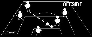 A goalkeeper bouncing the ball is not interpreted as releasing the ball from his possession.
