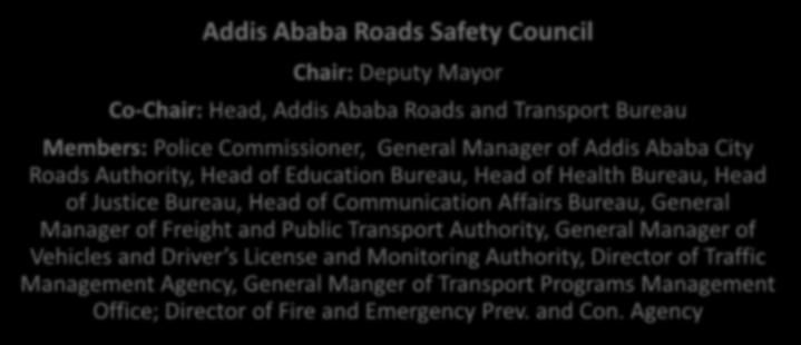 Commissioner, General Manager of Addis Ababa City Roads