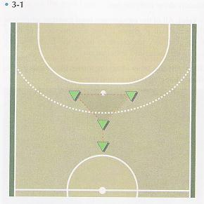 Play Formations Defensive and Offensive Formations To
