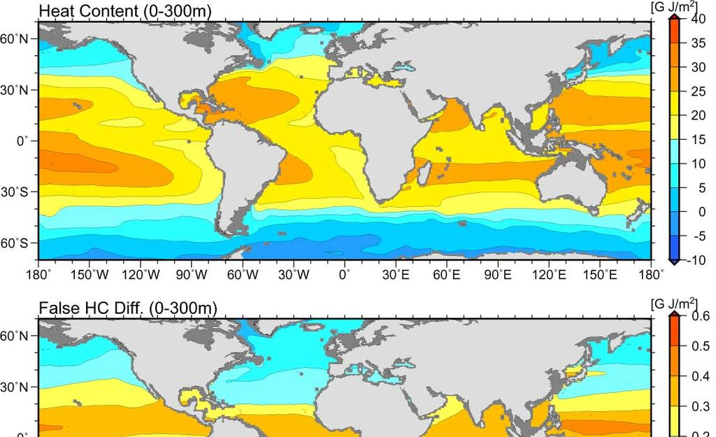 Figure 10: Estimation of ocean heat content (0-300m).