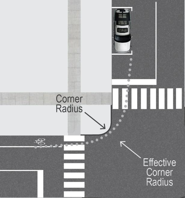 TkLOS Data Requirements SEGMENTS SIGNALIZED INTERSECTIONS» Street width (number of through lanes per