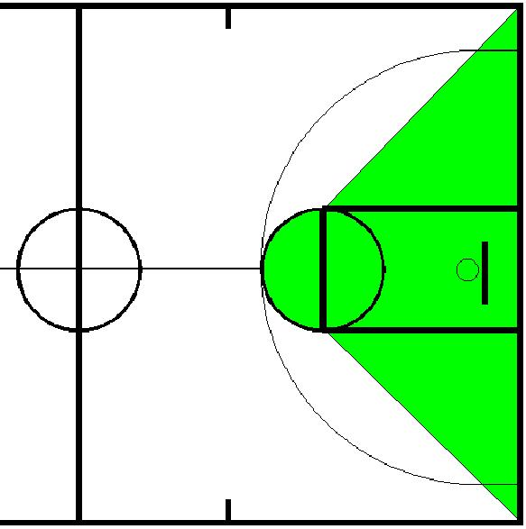 Inbounding the Ball Any violation in the shaded area will be inbounded on the baseline All others