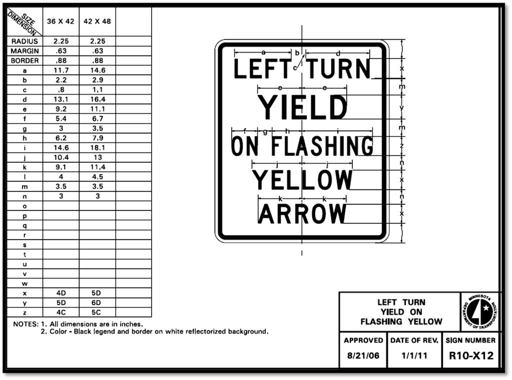 CHAPTER 2. TRAFFIC SIGNAL PHASING AND OPERATIONS 2.3.4 Flashing Yellow Arrow Signing For FYA installations, an R10-X12 sign will be installed for a minimum of 6 months.