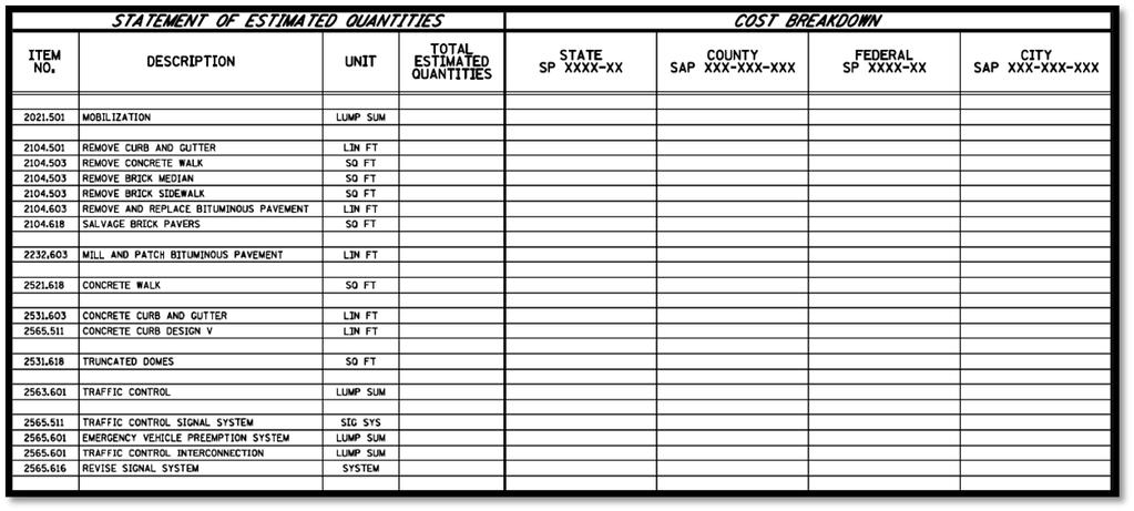 CHAPTER 6. PLAN DEVELOPMENT 6.2.2 Quantity Sheet The estimated quantities may be included on a separate sheet or shown on the title sheet (if there is room).