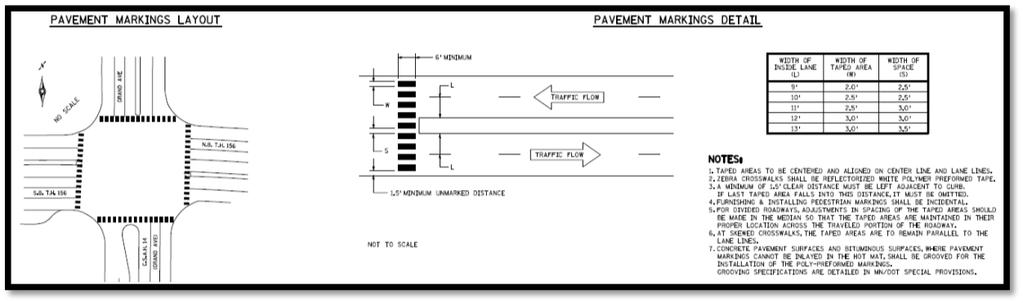 CHAPTER 8. SIGNING AND PAVEMENT MARKINGS 8.3 PAVEMENT MARKINGS If pavement markings are part of a larger plan, include with the pavement marking page order.