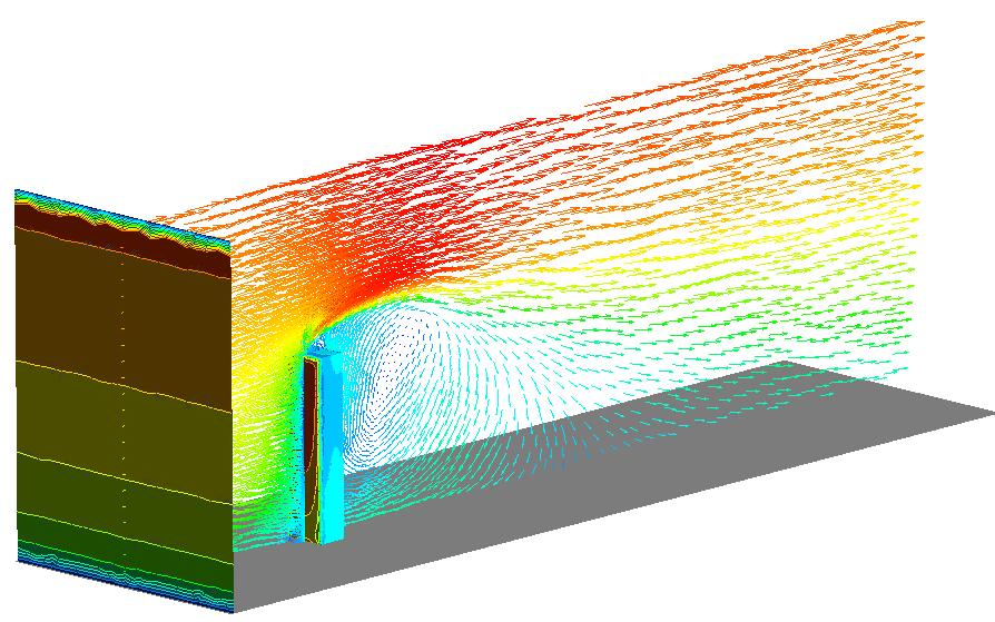 Cp (presure coefficients) pressure on the building with the application of atmospheric boundary layer wind profile.