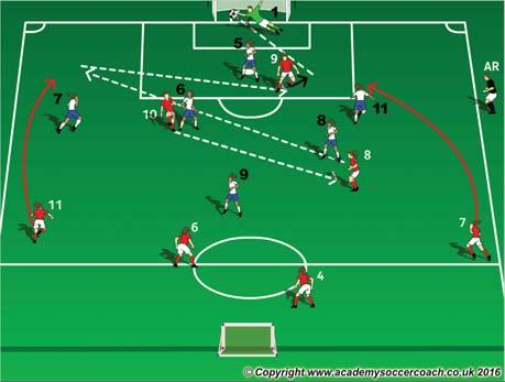 mins Rest 1 min 5 What? Technique - Dribbling: running with the ball. Passing: surface of the foot and ball to move forward. Head still & eyes on the ball.