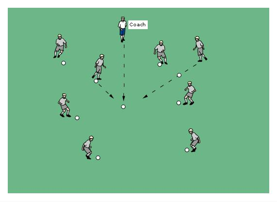U5/6 Lesson Plans Week 5 May 13 Theme: Push Pass Teamwork/Teammate Best Shot/Goal Warm-up: Retrieval in pairs Players pair up.