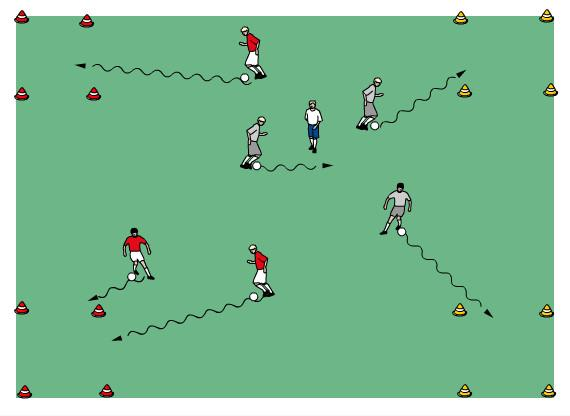 This variation teaches them to get their heads up while dribbling. 1st Activity: Gates Players all dribble through a gate. Each time they dribble they receive a point. 2nd Activity: Dribble to safety!