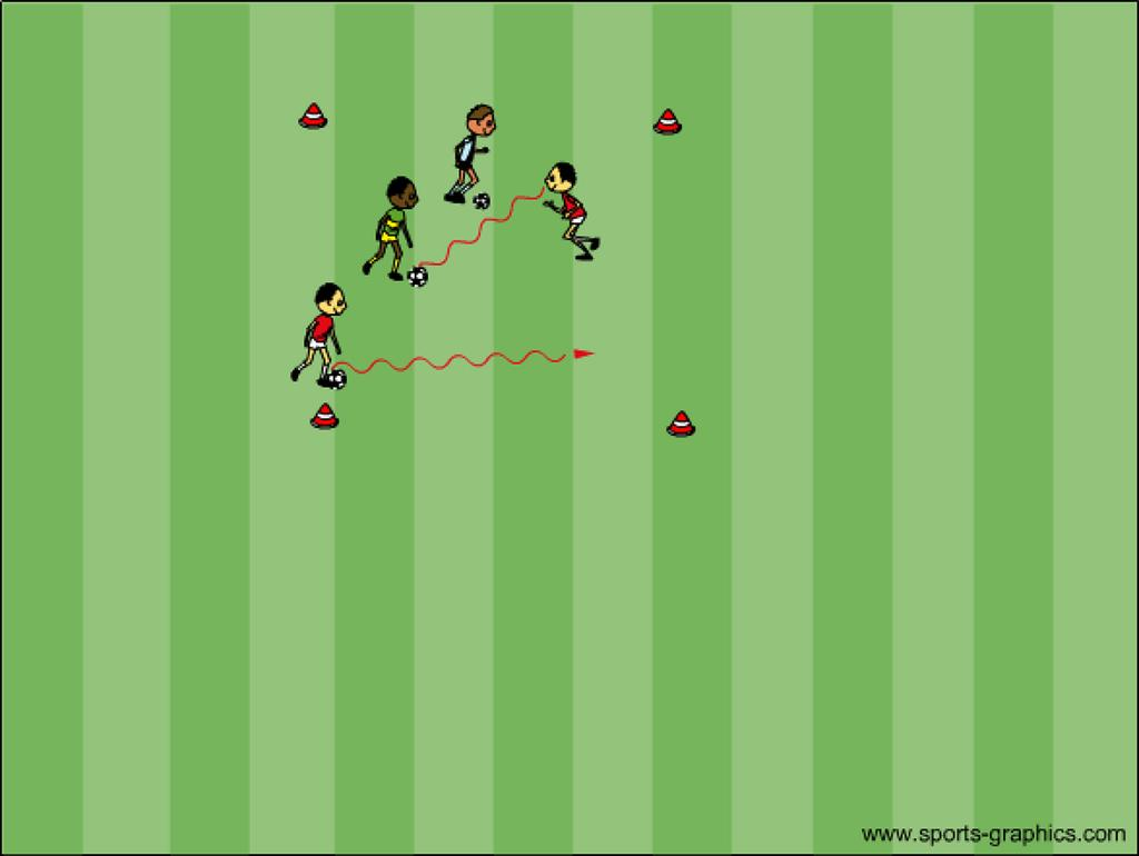 U11/12 Week 1 April 8th Theme: Dribbling with the head up Respect Best Dribbler Warm Up: Spatial Awareness All players have a ball. Players dribble around area.