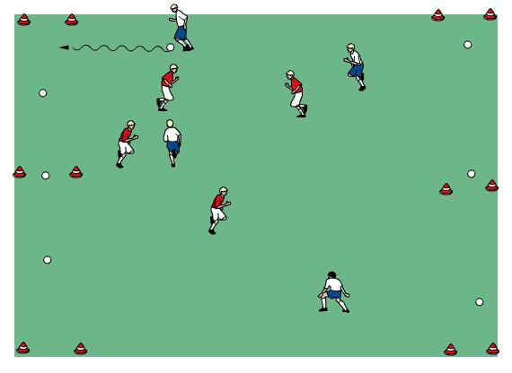 1st Activity: 1v1 to one ball Players play 1v1 against each other. They play with one ball while the other ball is the goal.