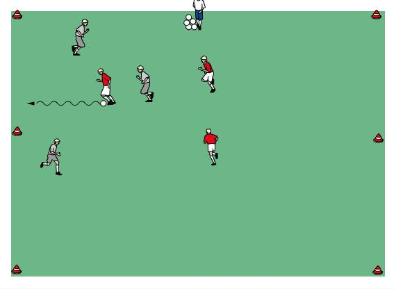 13/14 Week 1 April 8 Theme: Dribbling with the head up Best Dribbler Warm-Up: Spatial Awareness Instruct the players to dribble and stay away from each other.