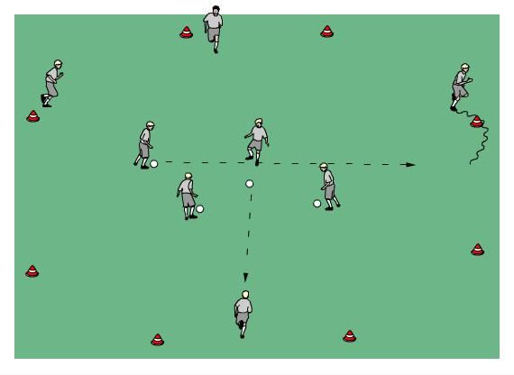 U13/14 Week 2 April 15 Theme: Passing for a purpose Best Passer Warm-Up: Checkout Players partner up and share a ball. Players pass and move in an area.