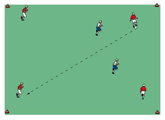 The player with the ball keeps dribbling until their partner comes back on the field and then they pass the ball to them and move. 1st Activity: 4v2 Keepaway 4 play against 2 keep away.