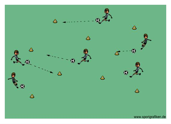 U5/6 Lessons Week 3 April 22nd Theme: Striking The Ball Sportsmanship Best Pass Warm-up: Ouch! Players dribble ball and try to strike ball to hit the coach.
