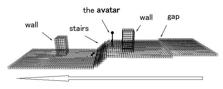 Figure 3. The design of active-stereo range sensor Figure 4. The design of tactile display Figure 5. The virtual street for walk-through test Table 1.