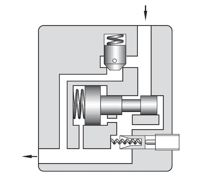 Flow Control These are pressure and temperature compensating type valves and maintain a constant flow rate independent of change in system pressure (load) and temperature (Viscosity of the fluid).