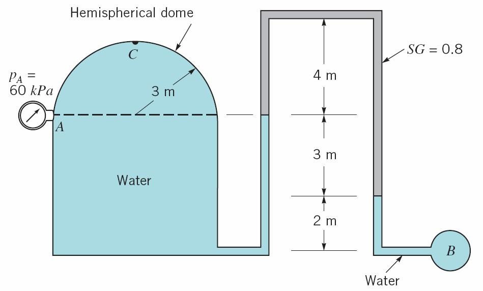Question 3 A closed cylindrical tank filled with water has a hemispherical dome and is connected to an inverted piping system as shown in Figure 3.