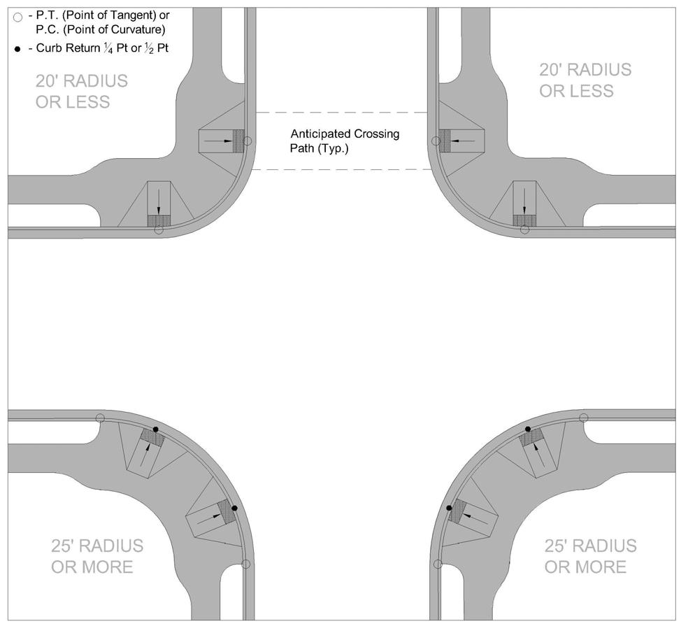 Figure 1.1 Default CG-12A Placement of Curb Ramps for Typical Intersection Configuration D. Ramp Type The default type of curb ramp be used within the county shall be the CG-12A.
