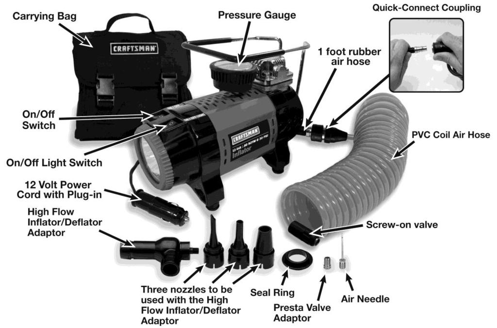 OPERATION Know your Inflator READ THIS OWNER S MANUAL AND SAFETY RULES BEFORE OPERATING YOUR UNIT.