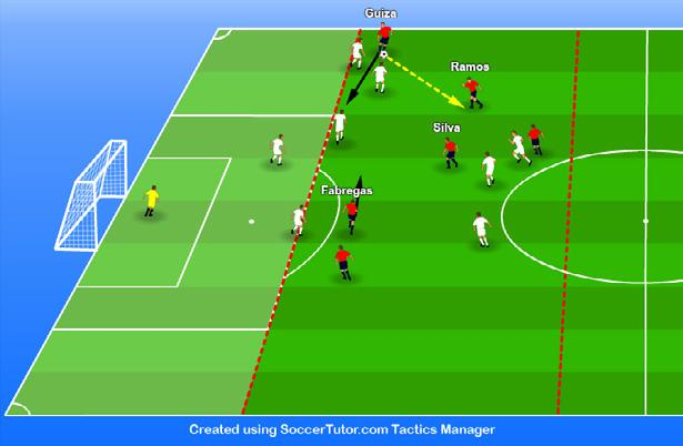 GOAL ANALYSIS Attacking in and Around the Penalty Area (1) 06-Sep-2011: European Championship 2012 Qualifying Spain 3-0 Russia (2nd Goal): Guiza - Assist: Fabregas Spain in a 4-4-2 vs Russia in a