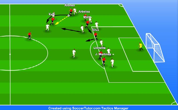 GOAL ANALYSIS Attacking in and Around the Penalty Area (2) 29-Mar-2011: European Championship 2012 Qualifying Lithuania 1-3 Spain (3rd Goal): Mata - Assist: Silva Spain in a 4-3-3 vs Lithuania