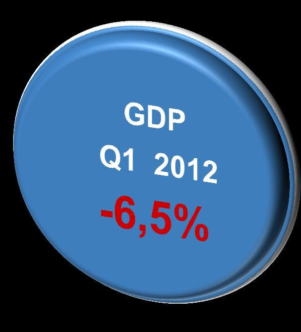 Financial Results Q1 2012 Resilient demand in a harsh economic