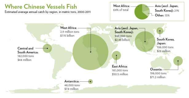 3.2 China s DWF: Independent Studies Where Chinese vessels fish: Estimated