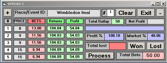 2 Five Players In A Final Here we are betting 100 units on five players to win a Wimbledon final.