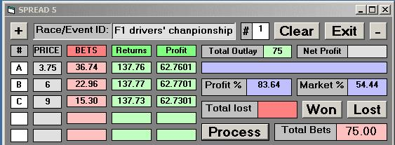 Strategy 3: Three Selections Certainly betting three selections offers greater coverage. Try to avoid selections at evens or odds on. 3.1 Cover Three Competitors In A Competition In this example three drivers are covered to win a Formula One Drivers Championship.
